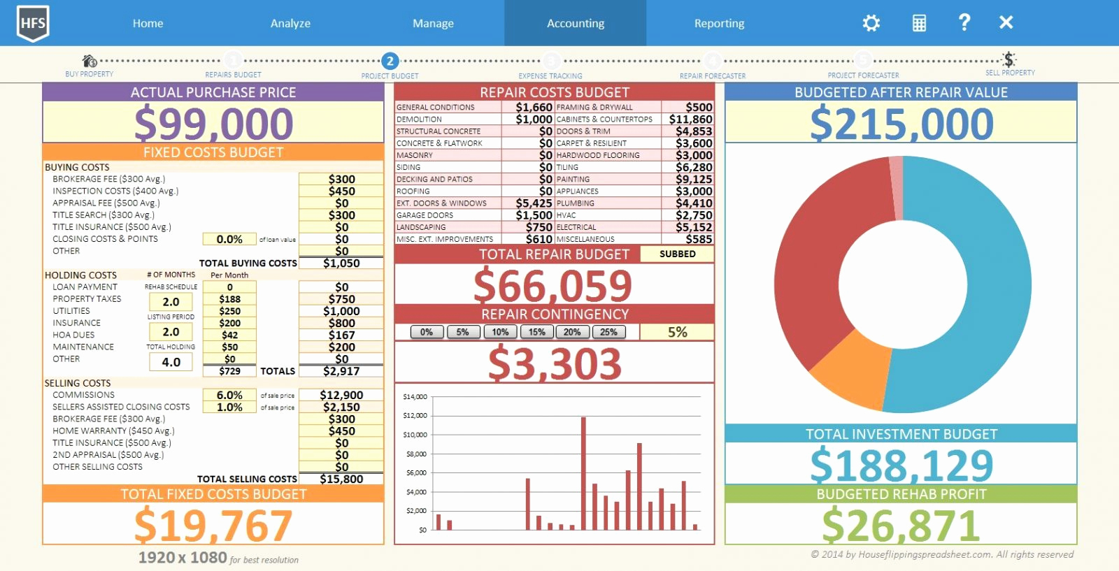 House Flipping Spreadsheet Template Awesome House Flipping