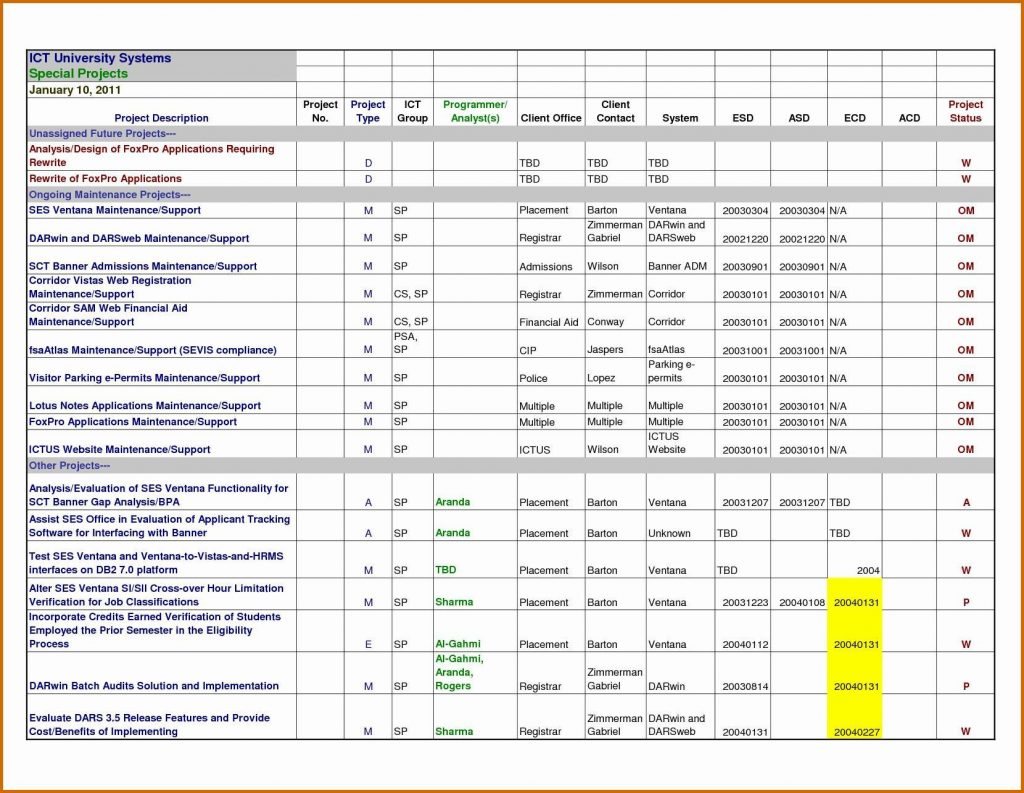Project Tracking Spreadsheet Download Tracking Spreadshee Project Tracking Spreadsheet Download