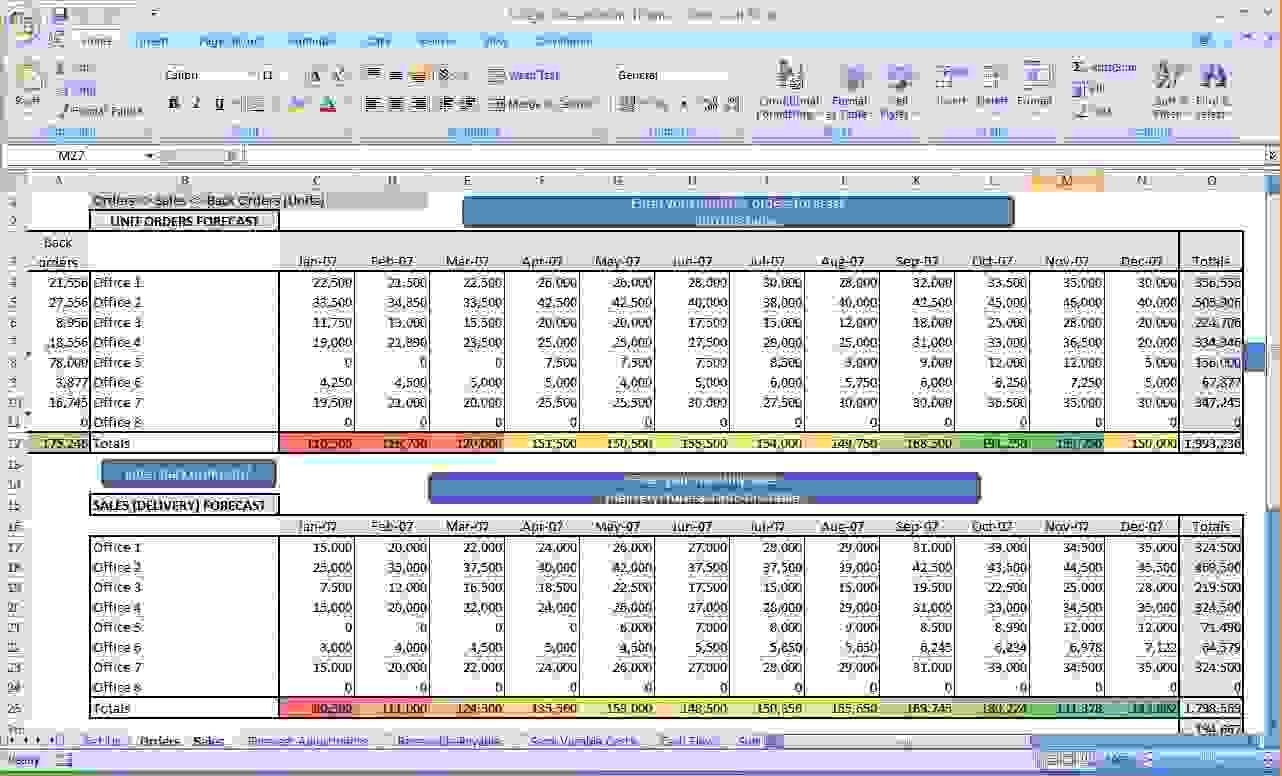 12 Month Business Budget Template Excel Business Spreadshee 12 Month Business Budget Template Excel
