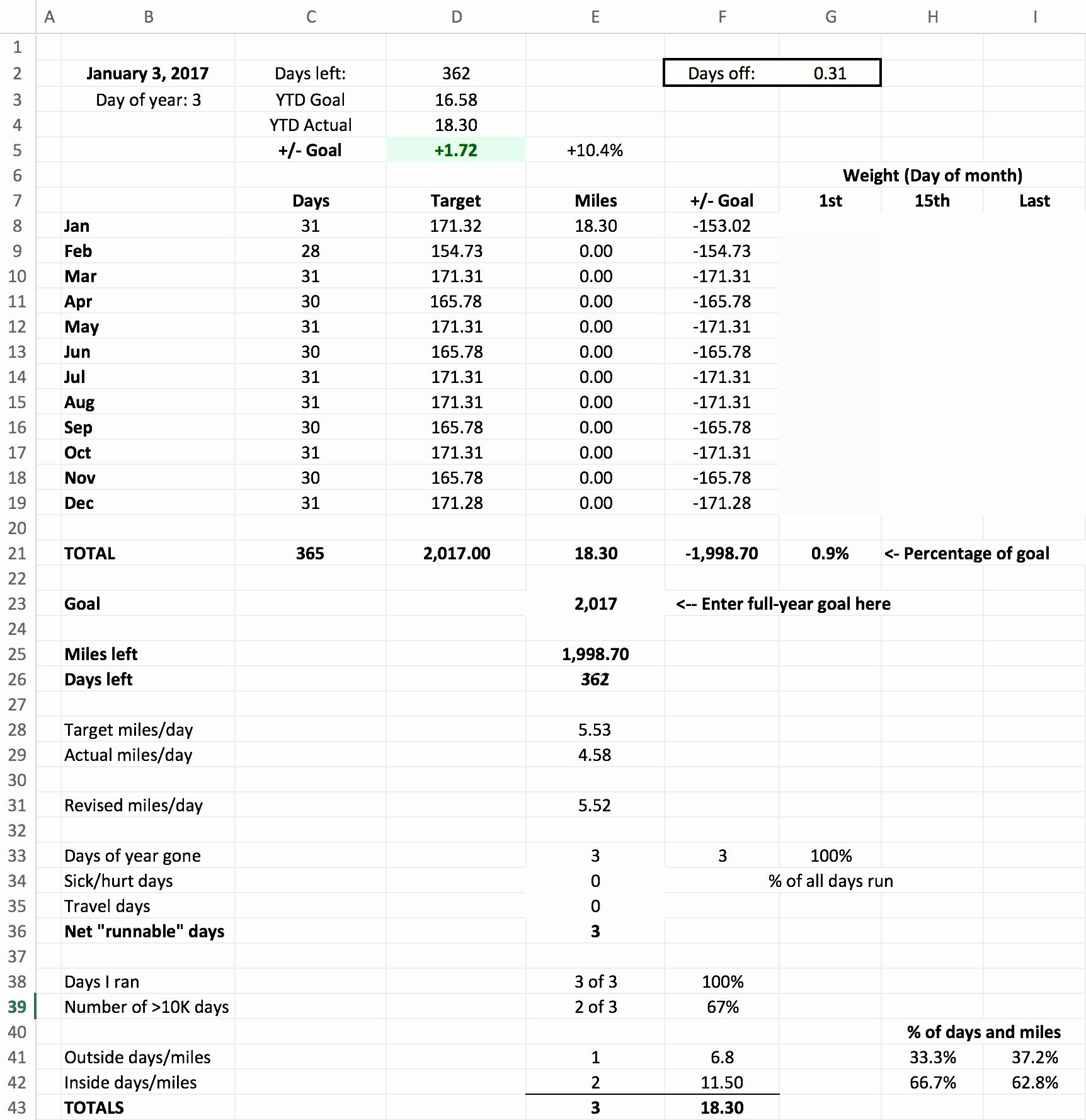 Real Estate Agent Expense Tracking Spreadsheet Elegant