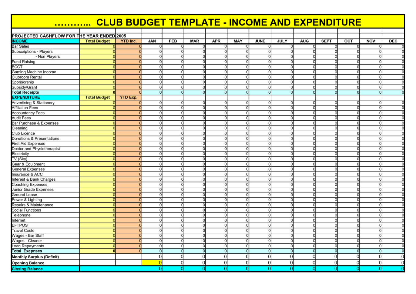 Business Budget Spreadsheet Free Download Business