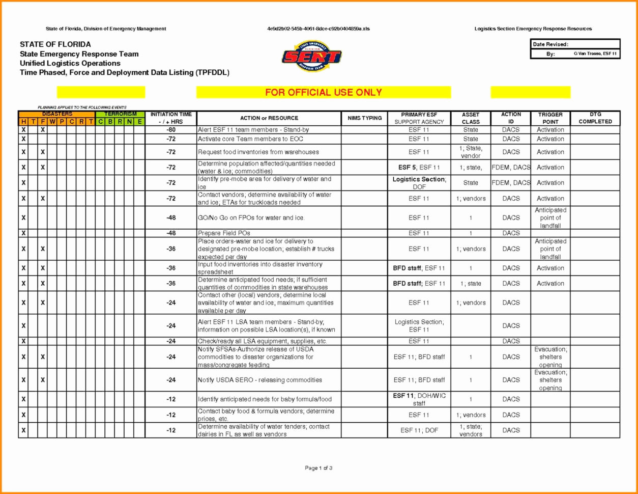 Excel Spreadsheet For Warehouse Inventory Spreadsheet