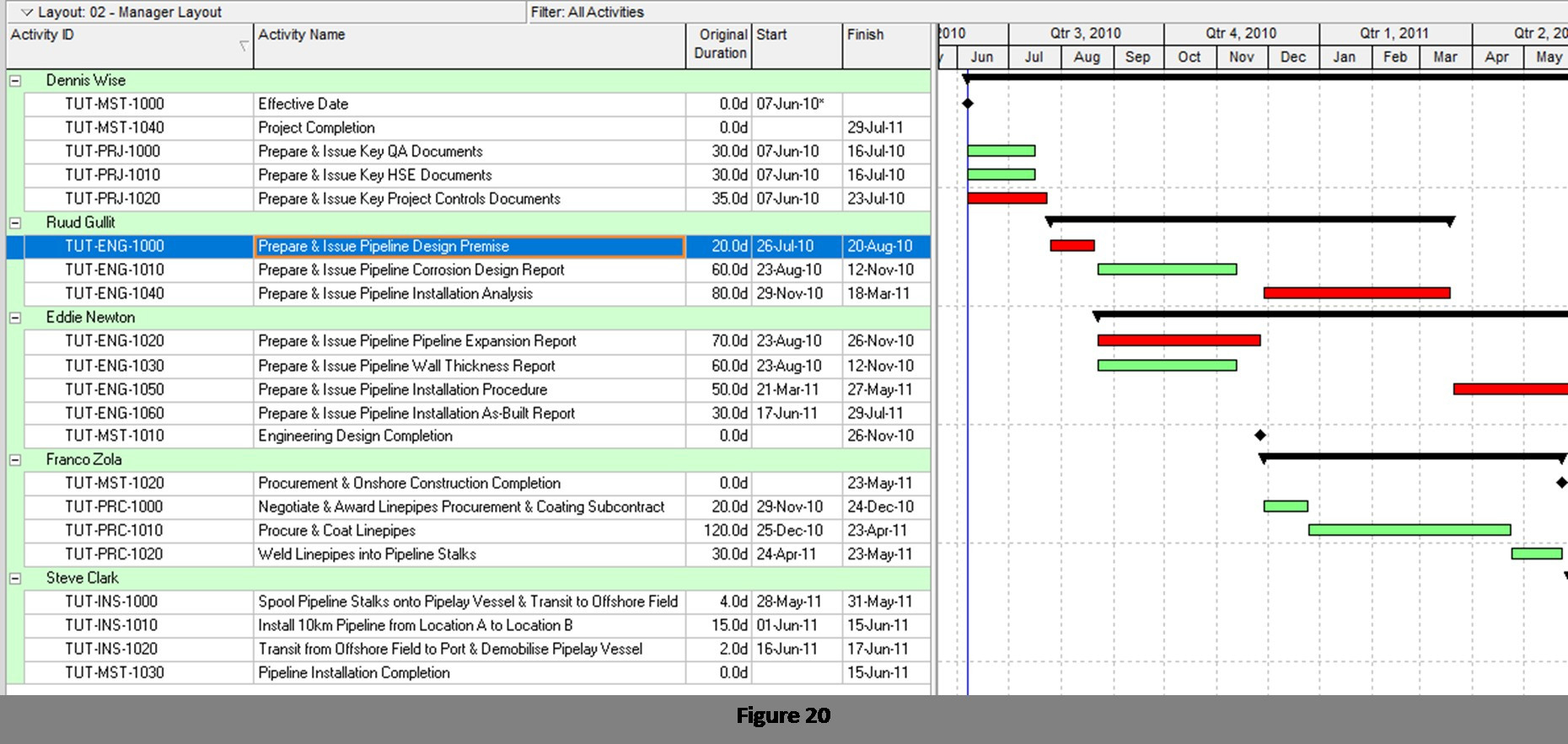 Spreadsheet Inside Excel Spreadsheet