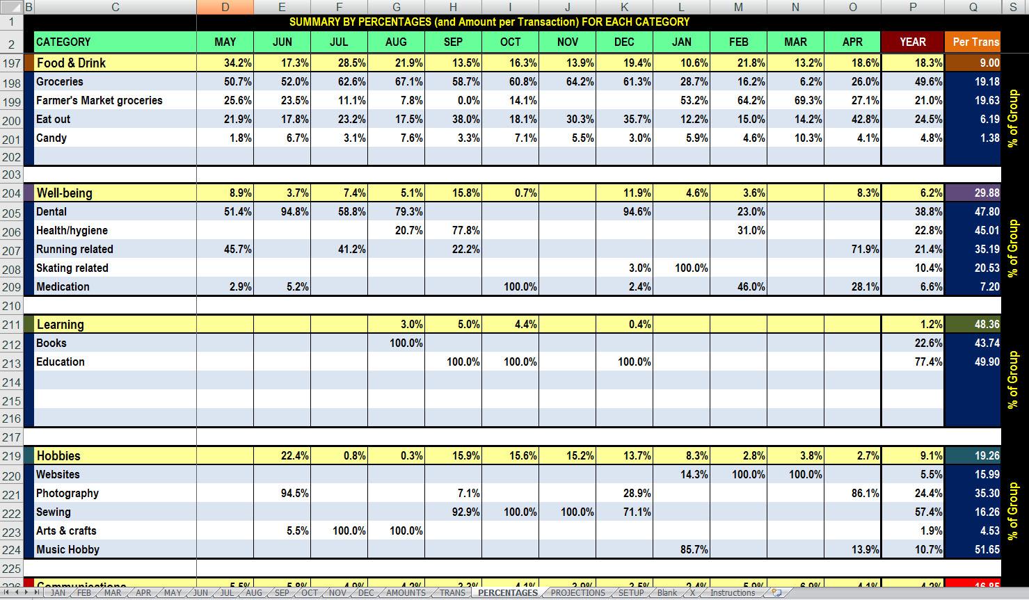 12 Month Spreadsheet Spreadshee 12 Month