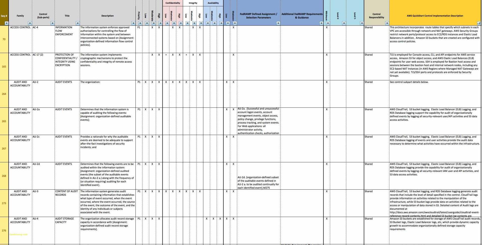 20 Critical Security Controls Spreadsheet