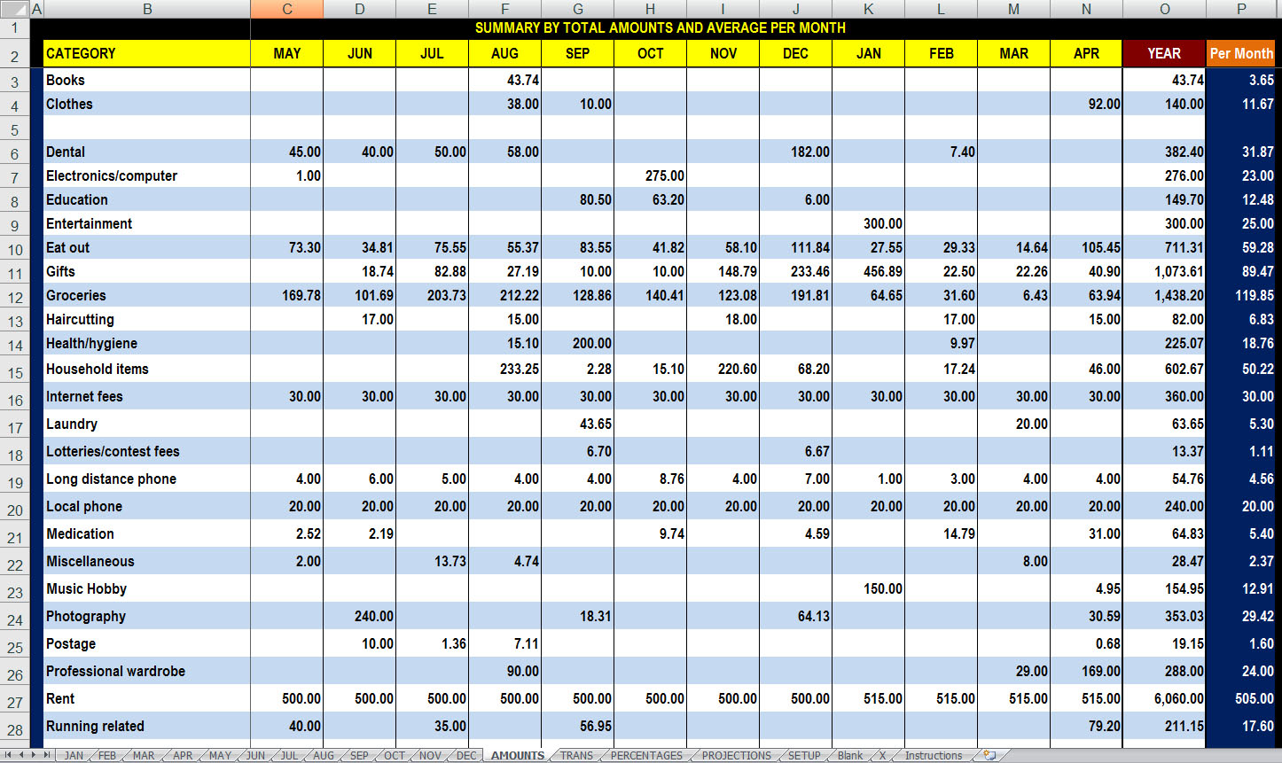 Advanced Excel Spreadsheet Regarding Advanced Excel