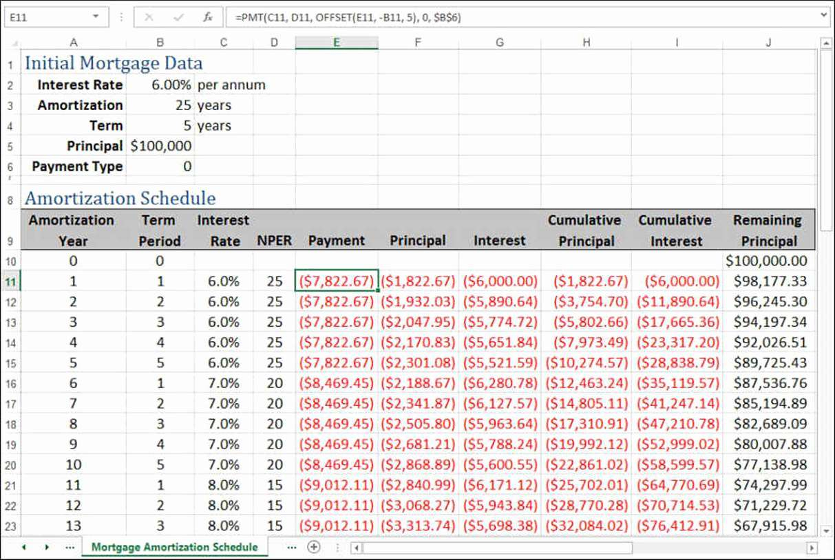 Amortization Schedule Mortgage Spreadsheet Regarding