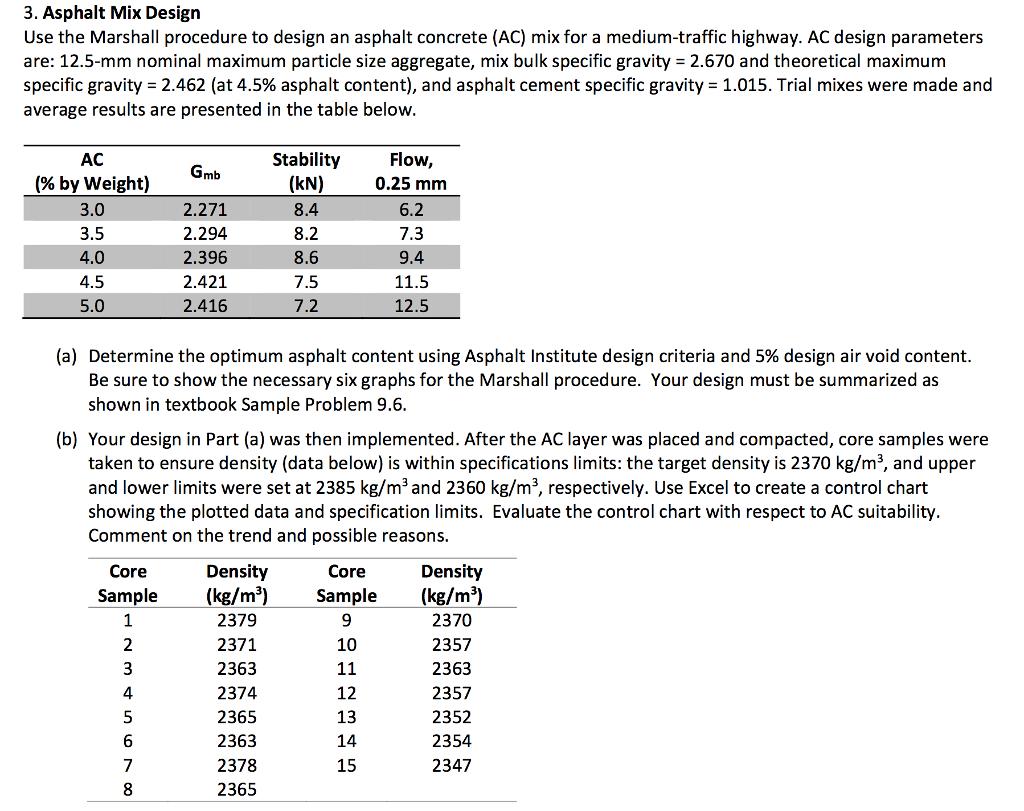 Asphalt Mix Design Spreadsheet