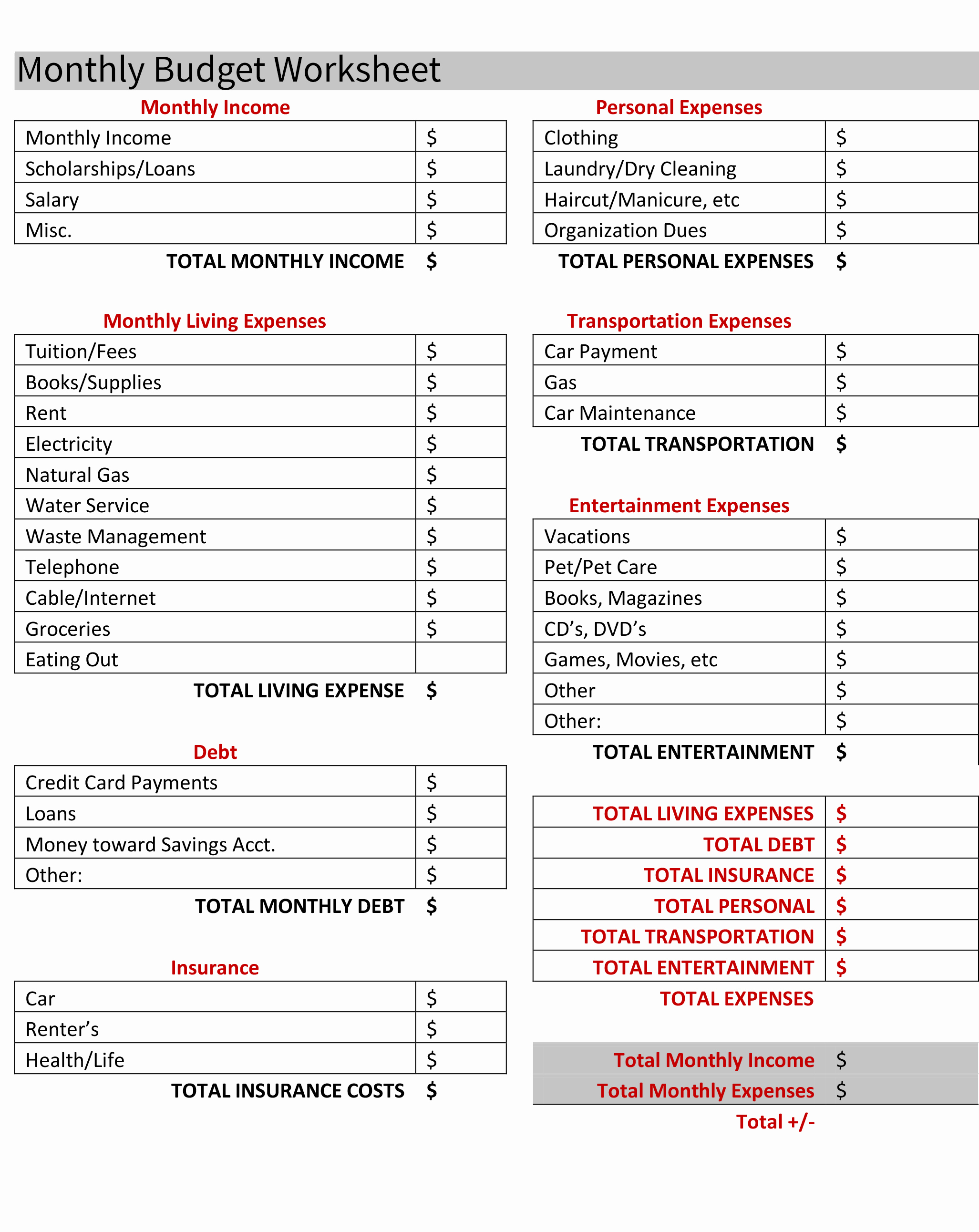 Baby Budget Spreadsheet Pertaining To Baby Budget Spreadsheet Inspirational Worksheet Monthly