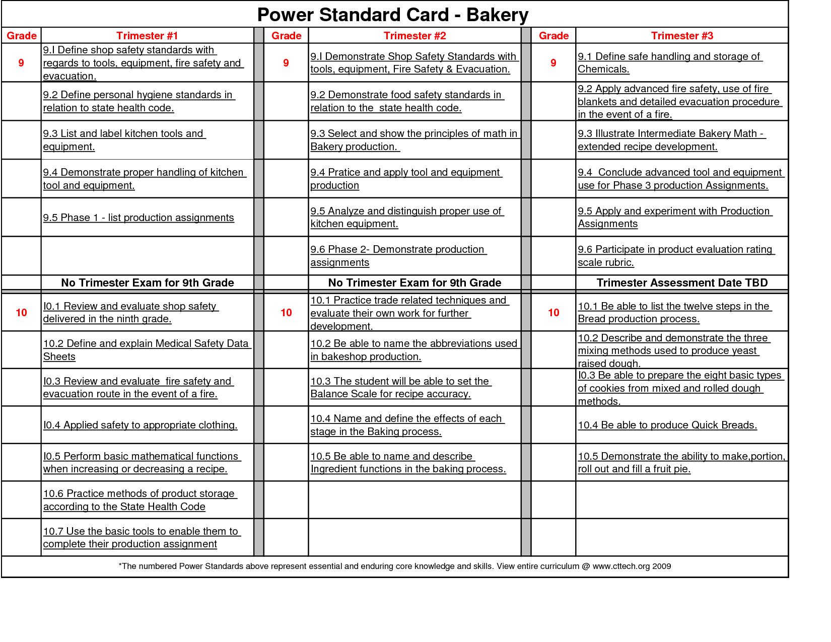 Bakery Expenses Spreadsheet Spreadshee Bakery