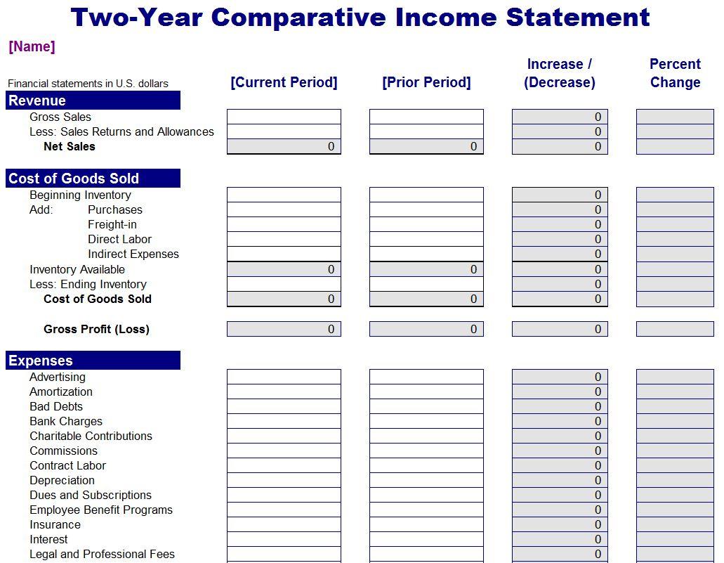 Bank Feeysis Spreadsheet Spreadshee Bank Fee