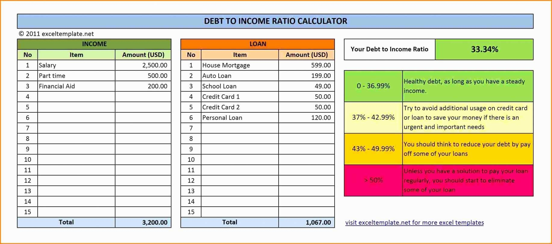 Best Personal Finance Spreadsheet Db Excel