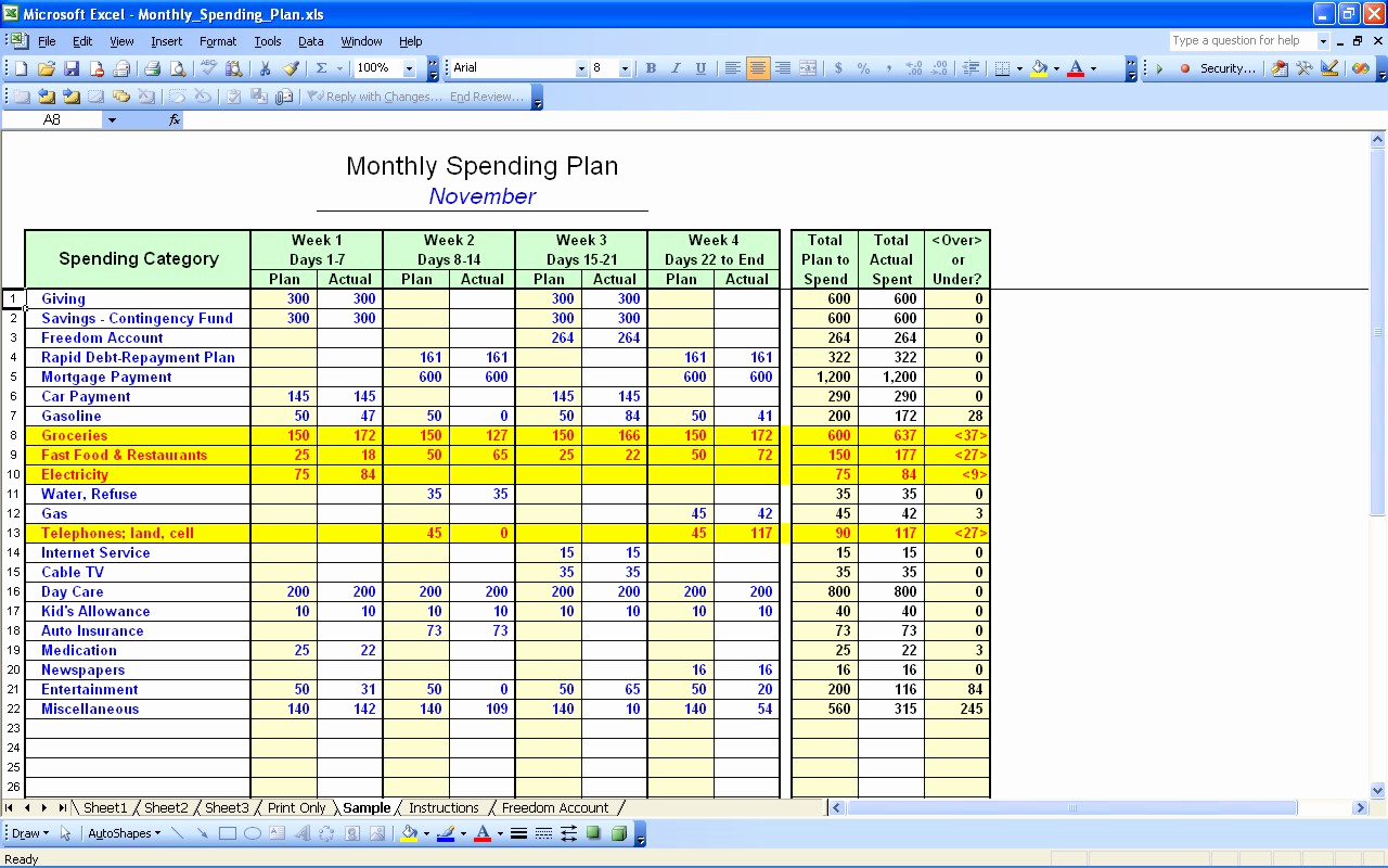 Best Way To Set Up Budget Spreadsheet