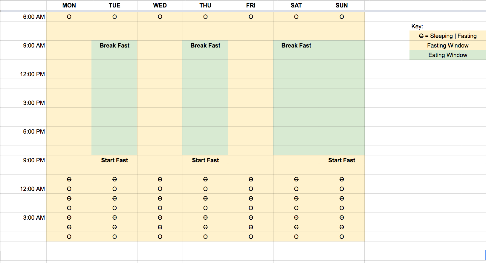 Body For Life Meal Plan Spreadsheet Payment Spreadshee