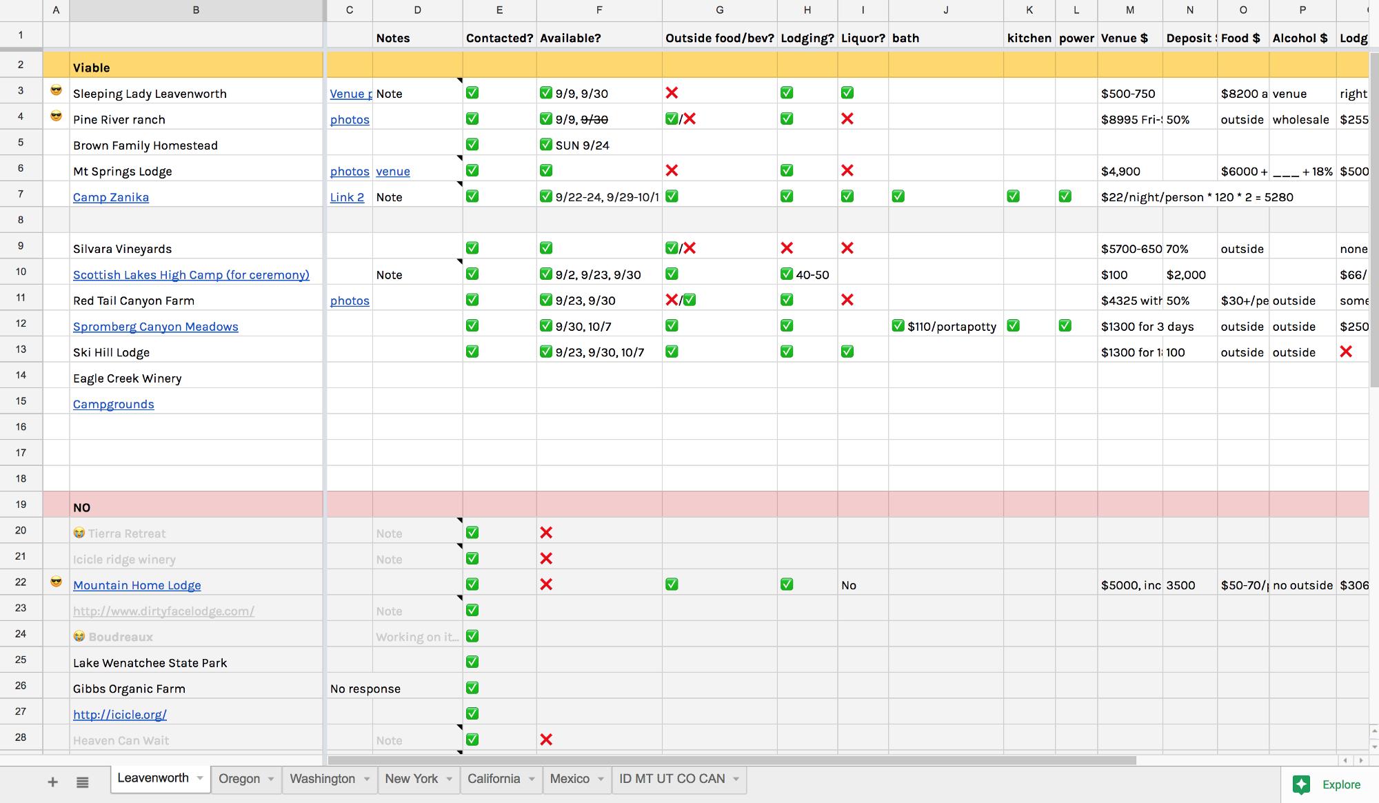 Bridal Shower Planning Spreadsheet Spreadshee