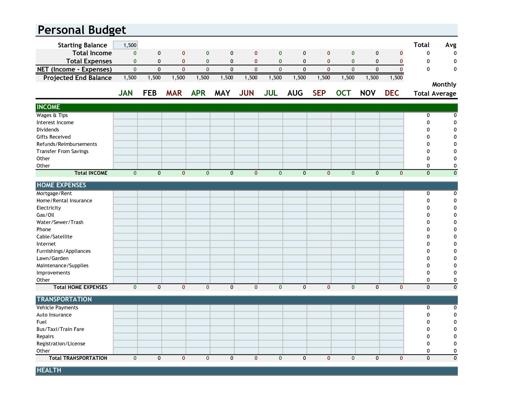 Budget Forecast Excel Spreadsheet Spreadsheet Downloa Budget Forecast Excel Spreadsheet