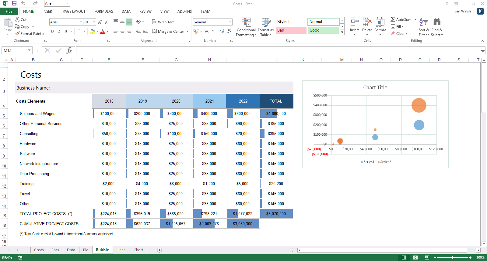 Business Plan Spreadsheet Template Excel Spreadshee Business Plan Spreadsheet Template Excel