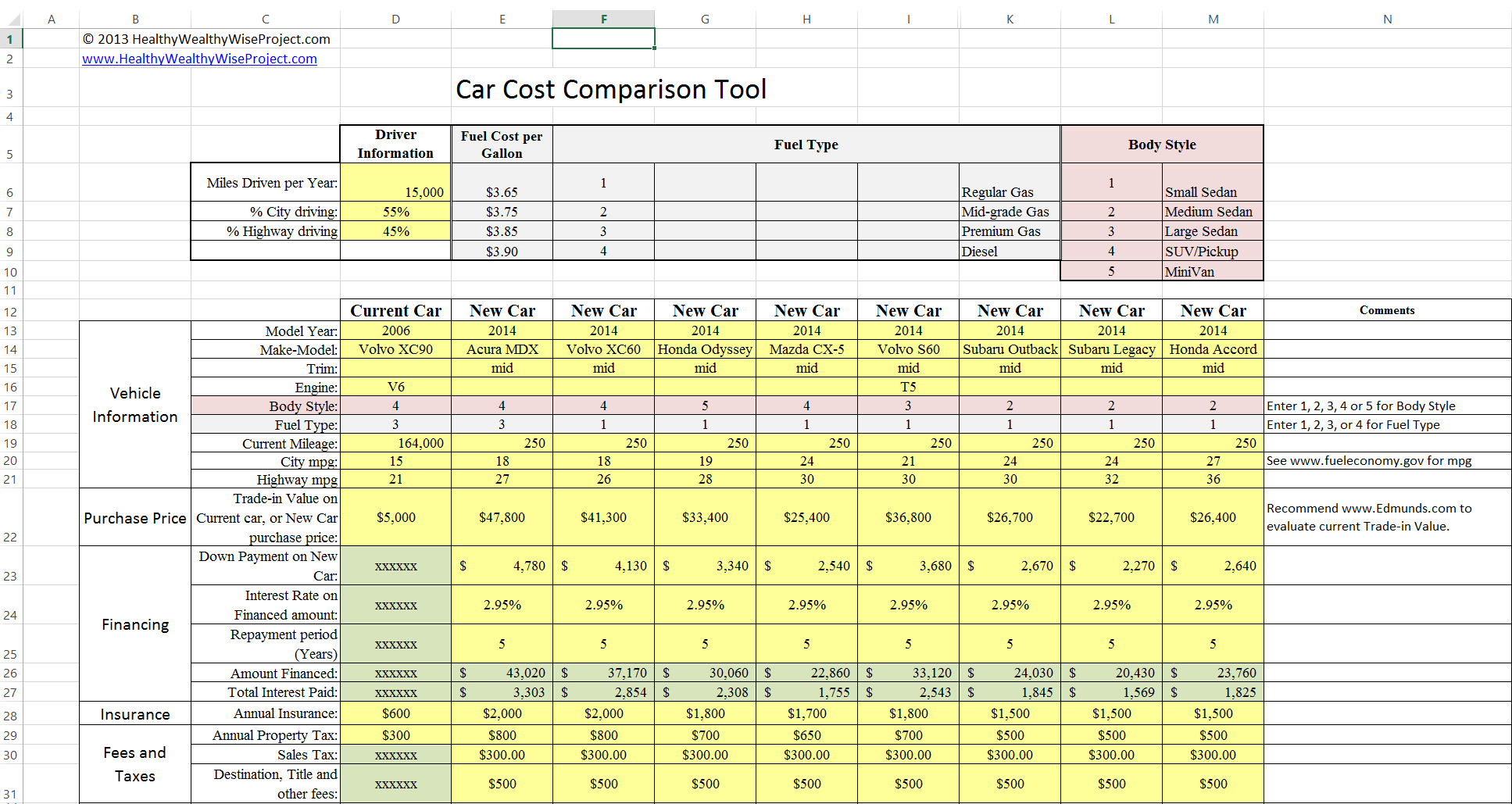 Buy And Sell Spreadsheet Within Car Cost Comparison Tool