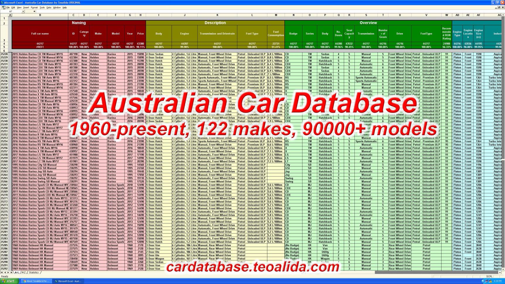Car Shopping Spreadsheet Pertaining To Car Shopping