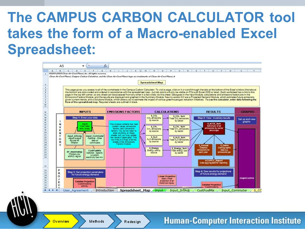 Carbon Footprint Calculator Excel Spreadsheet For