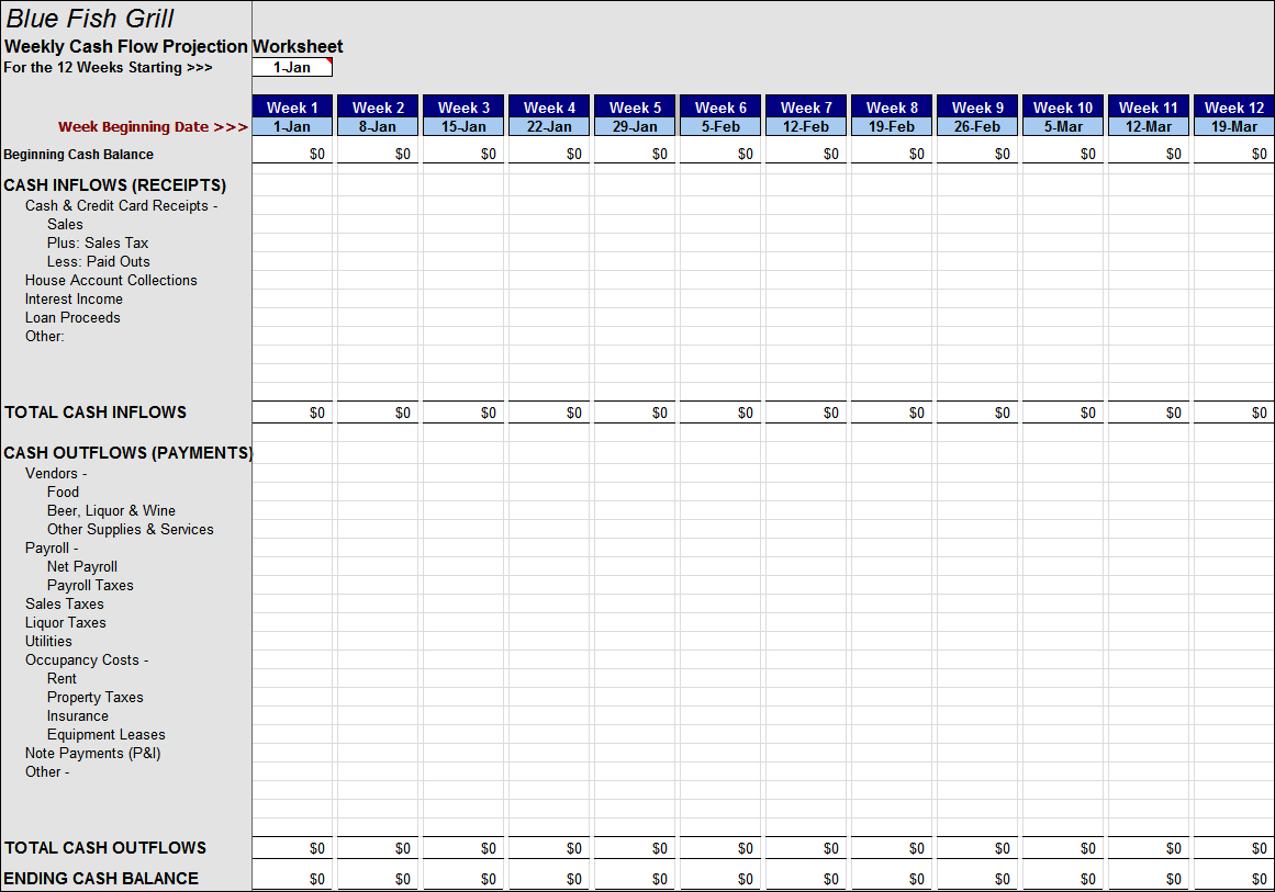 Cash Flow Projection Spreadsheet Template For Weekly Cash