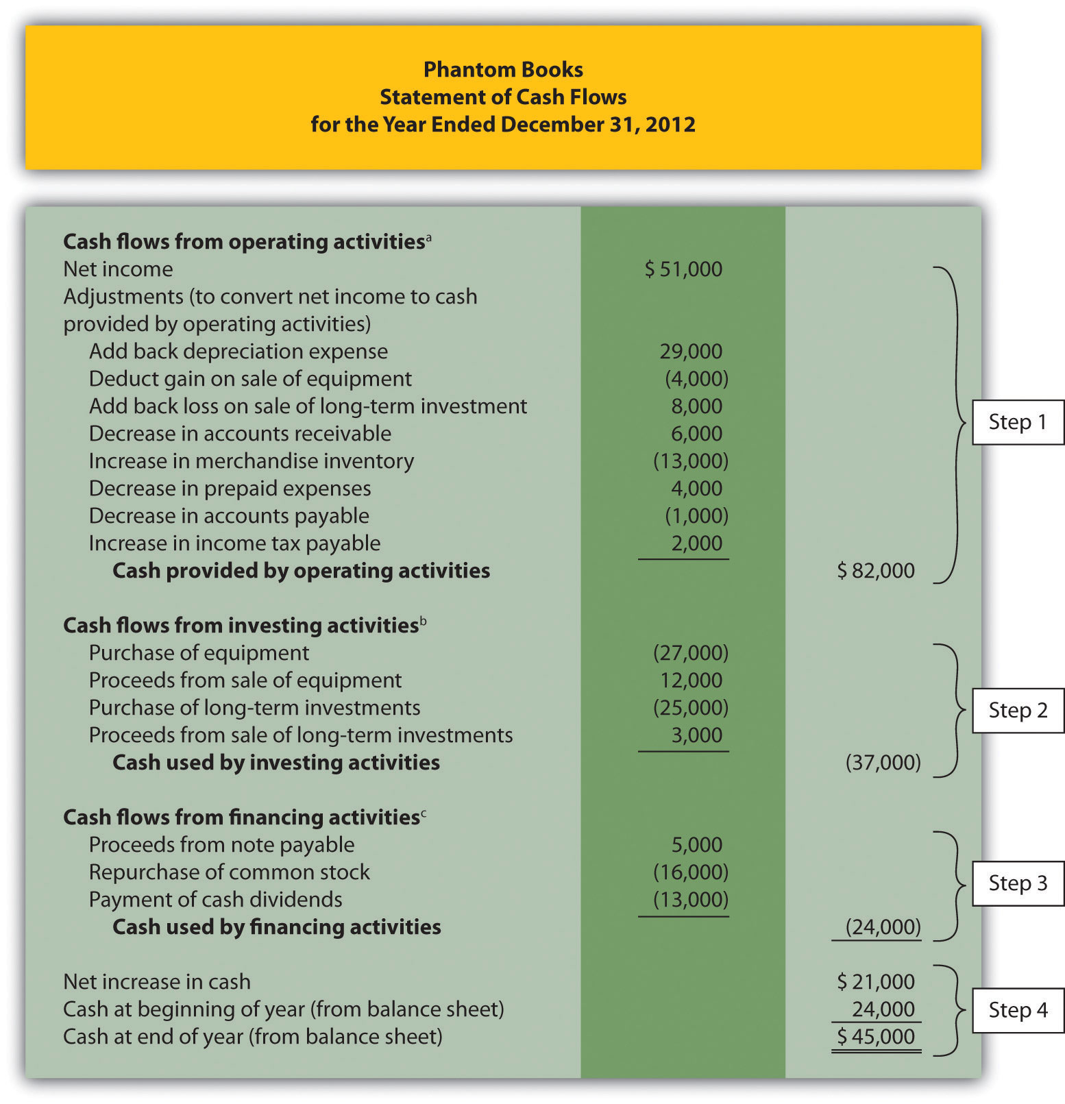Cash Flow Spreadsheet Home Budget Spreadsheet Downloa Cash