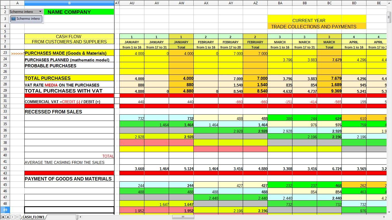 Cashflow Game Spreadsheet Pertaining To Cash Flow 101 202