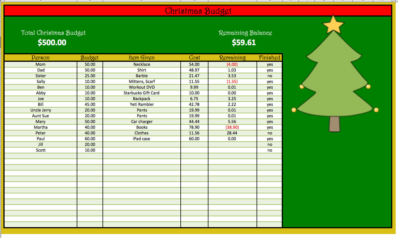 Christmas Budget Spreadsheet With Regard To Christmas And
