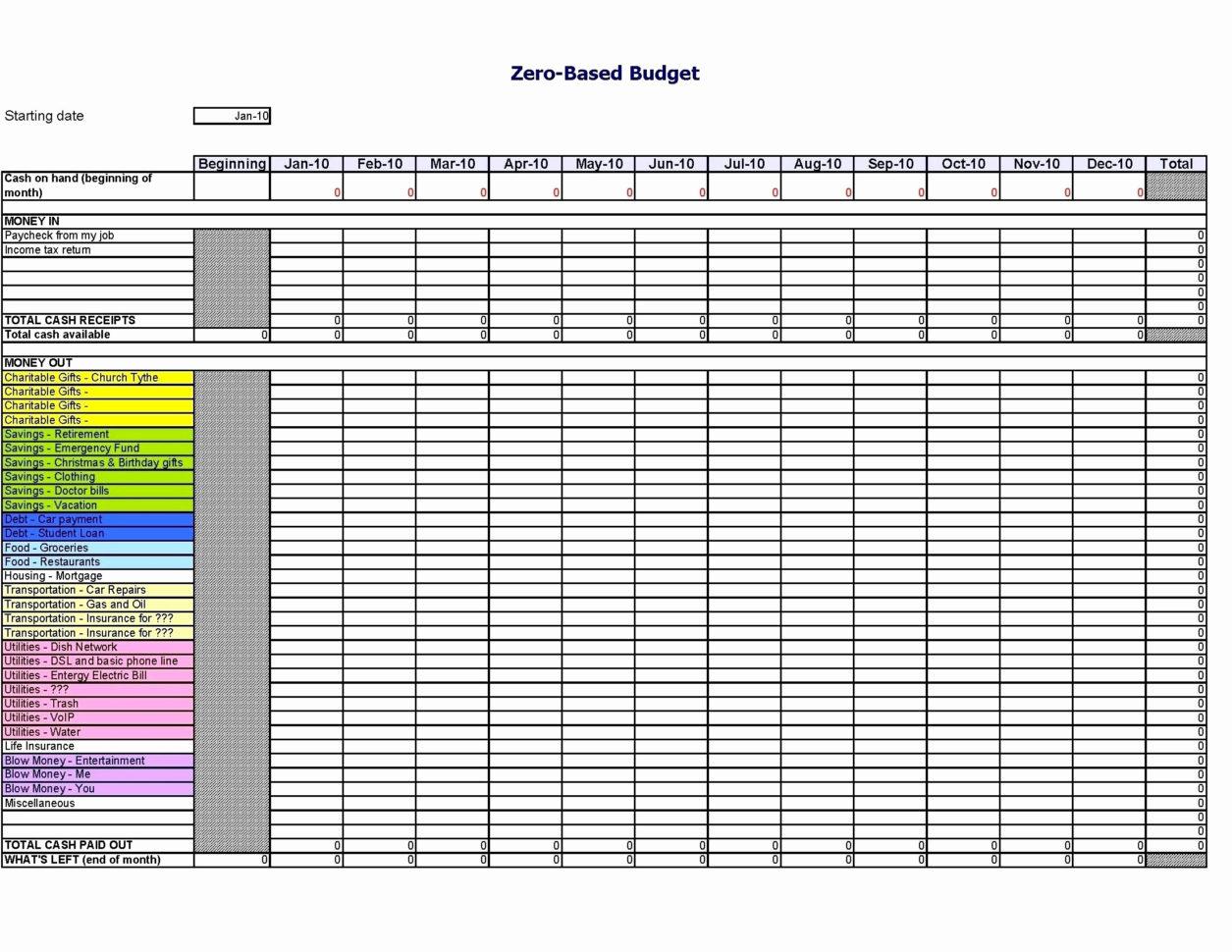 College Application Spreadsheet Checklist