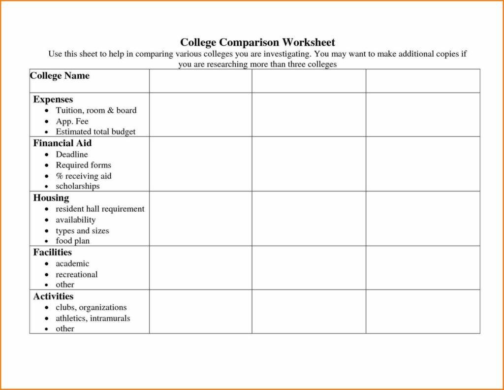 College Expenses Spreadsheet Spreadsheet Downloa College