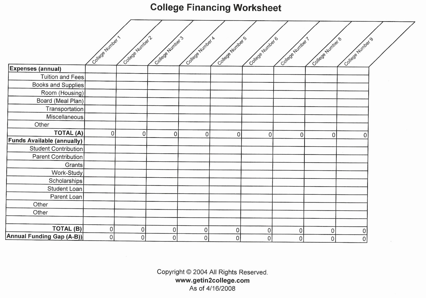 College Spreadsheet Pertaining To College Comparison