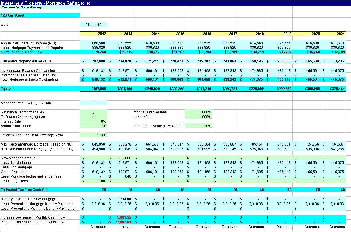 Commercial Real Estate Spreadsheet Spreadsheet Downloa