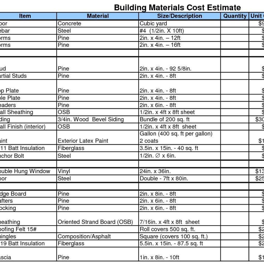 Construction Cost Estimate Vs Actual Spreadsheet