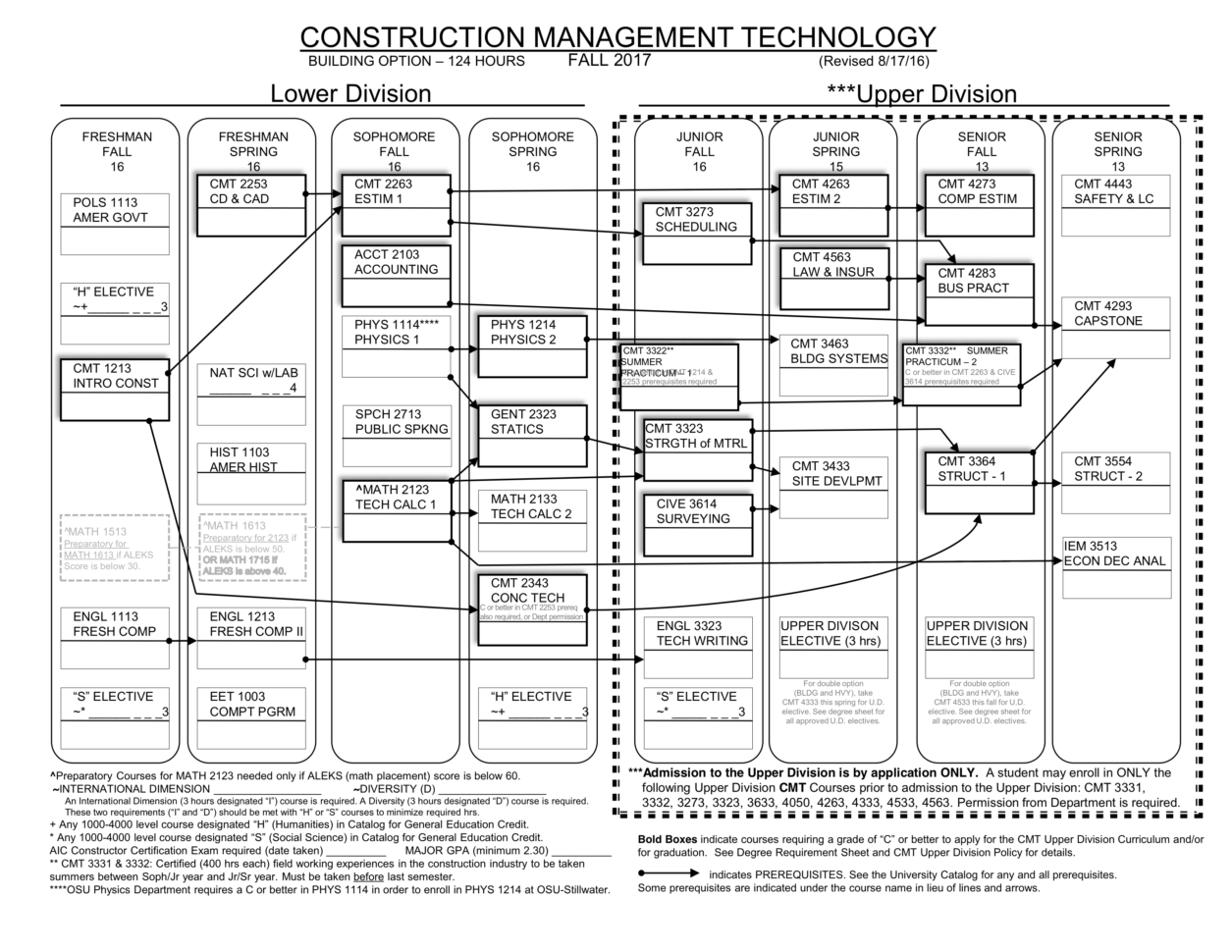 Construction Management Spreadsheet Spreadshee Construction Management Spreadsheet