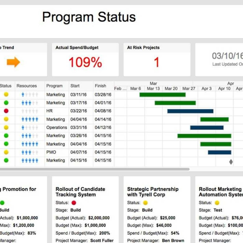 Construction Project Management Spreadsheet With