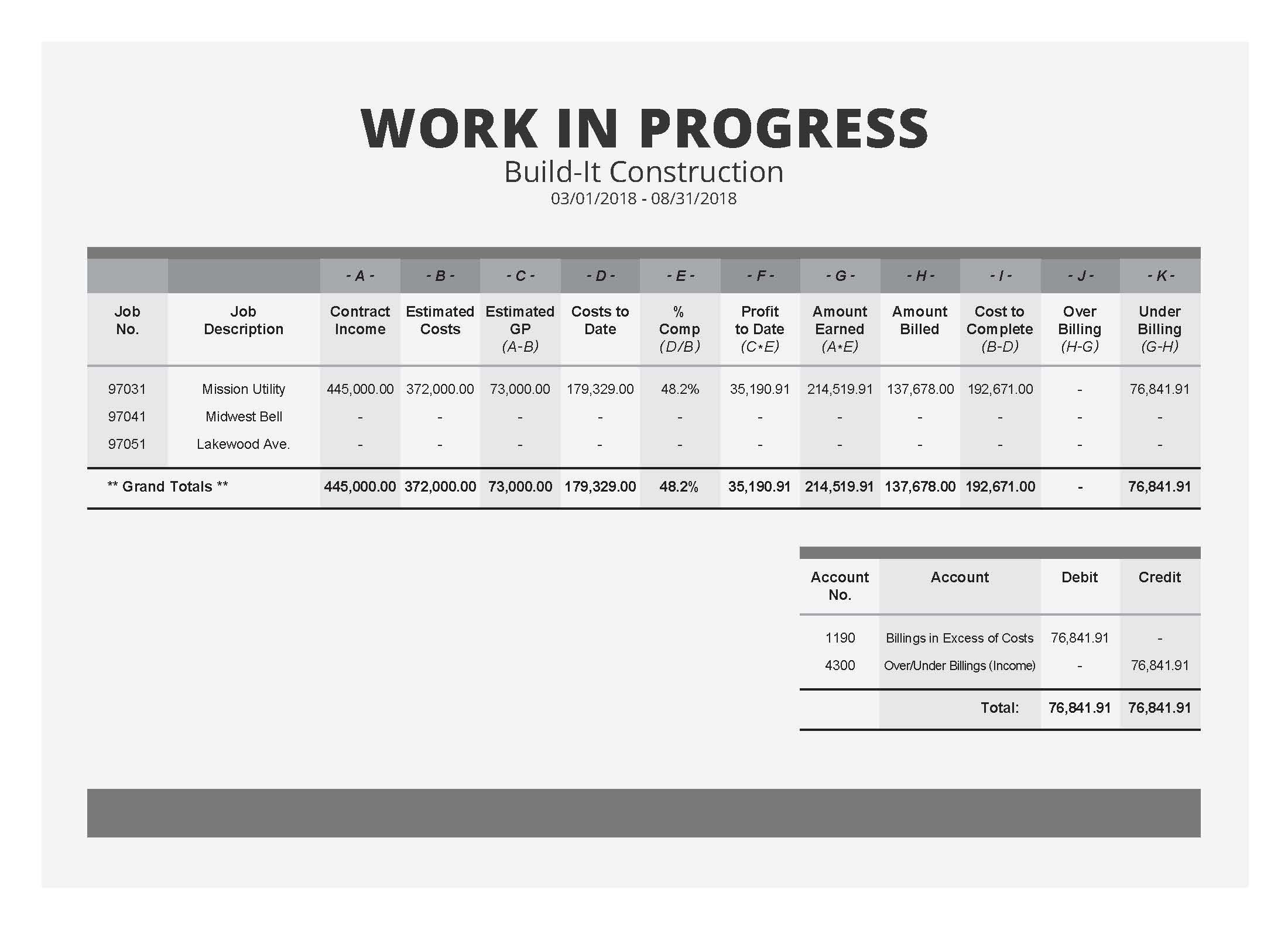 Construction Work In Progress Spreadsheet