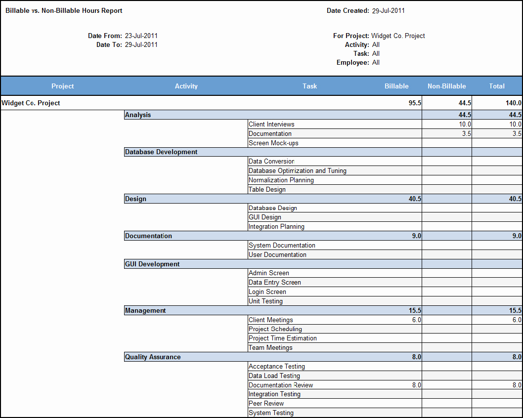 Consultant Billable Hours Spreadsheet Intended For Invoice