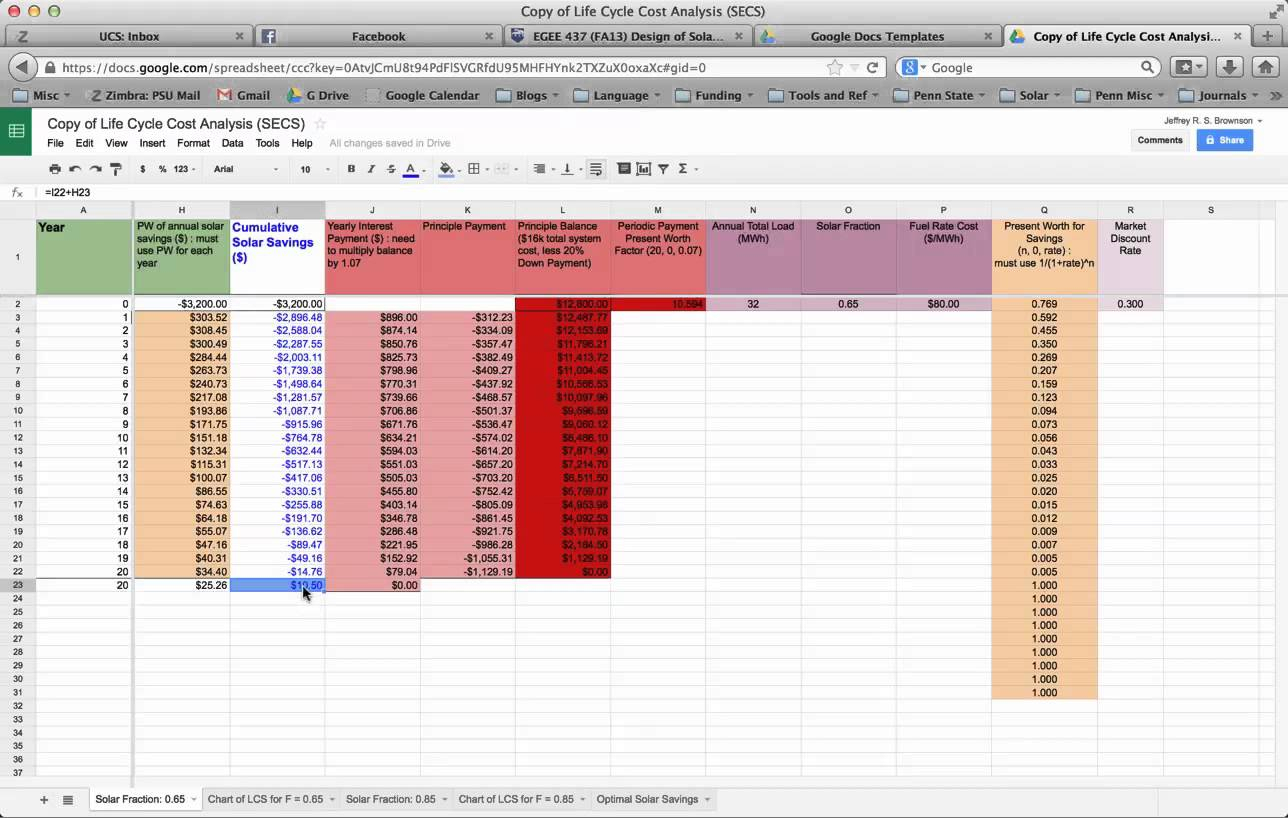 Cost Benefitysis Spreadsheet Spreadsheet Downloa Cost Benefitysis Spreadsheet For Crm