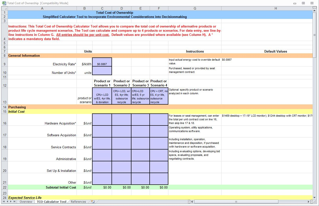 Cost Of Owning A Plane Spreadsheet With Totalost Of