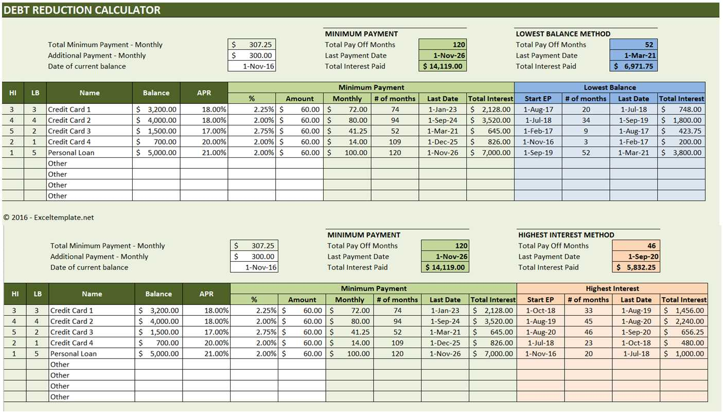Credit Card Debt Spreadsheet Within Debt Reduction