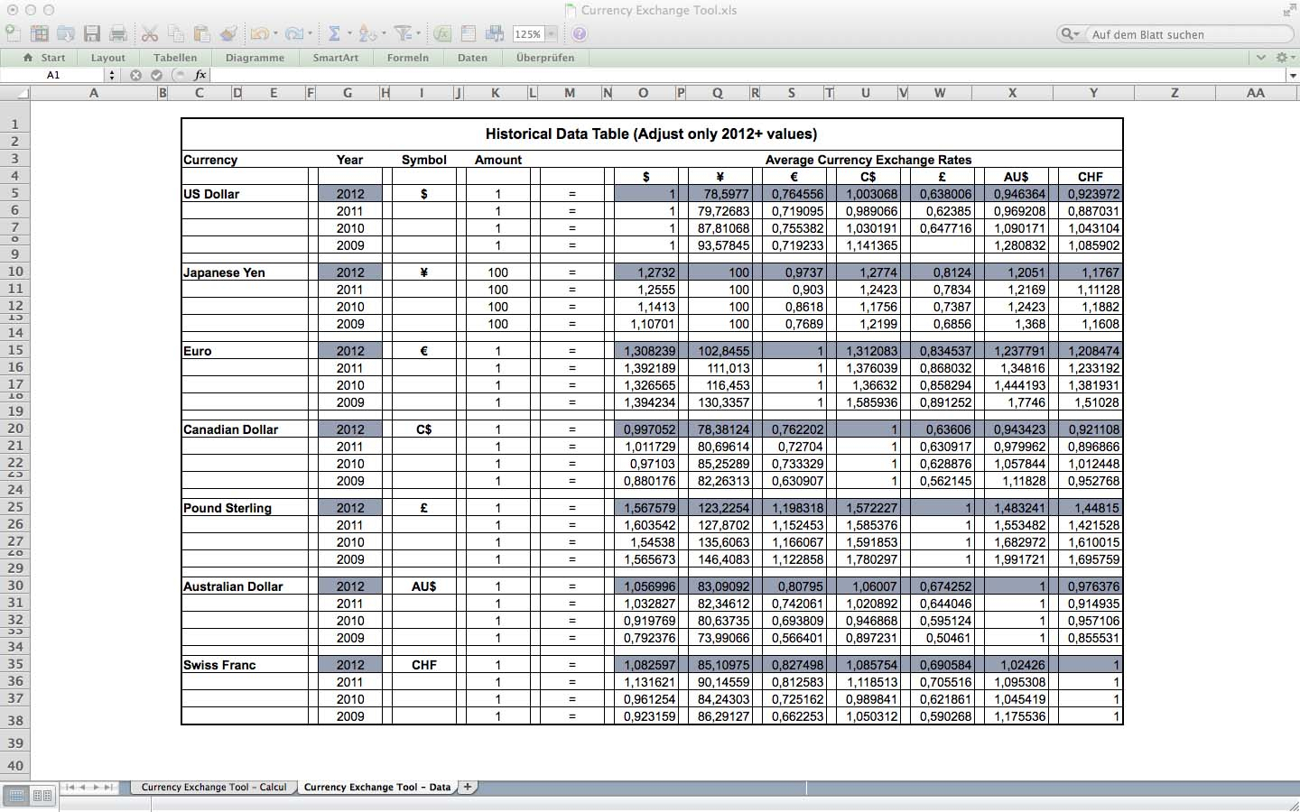 Currency Exchange Spreadsheet With Regard To Templates For