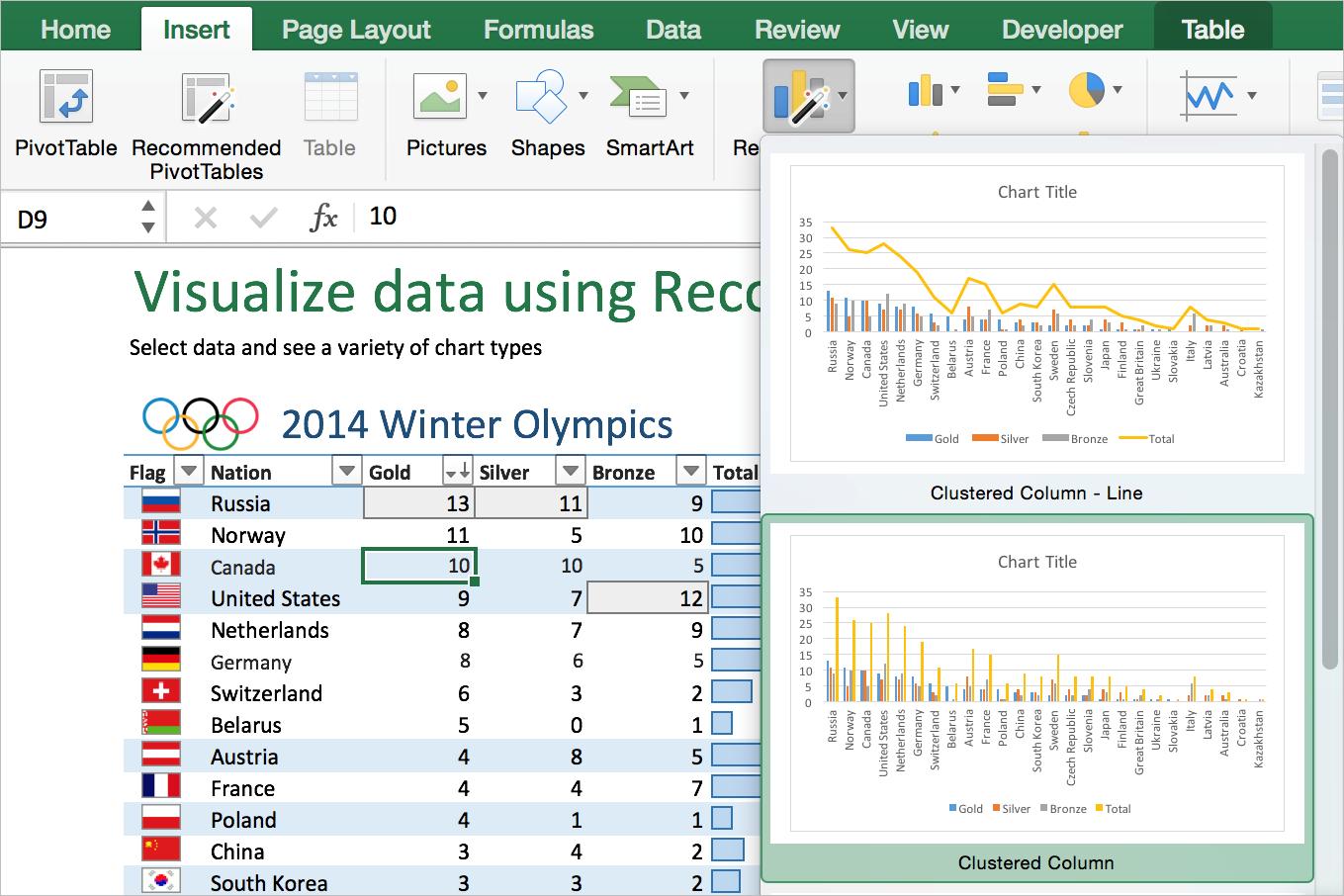 Dataysis Using Spreadsheets Spreadsheet Downloa Data