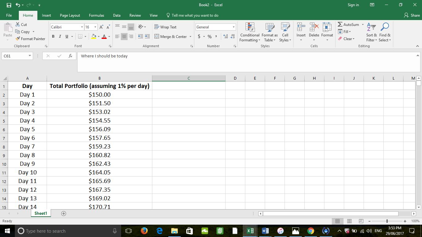 Day Trading Excel Spreadsheet Spreadsheet Downloa Crypto Day Trading Excel Sheet Crypto Day