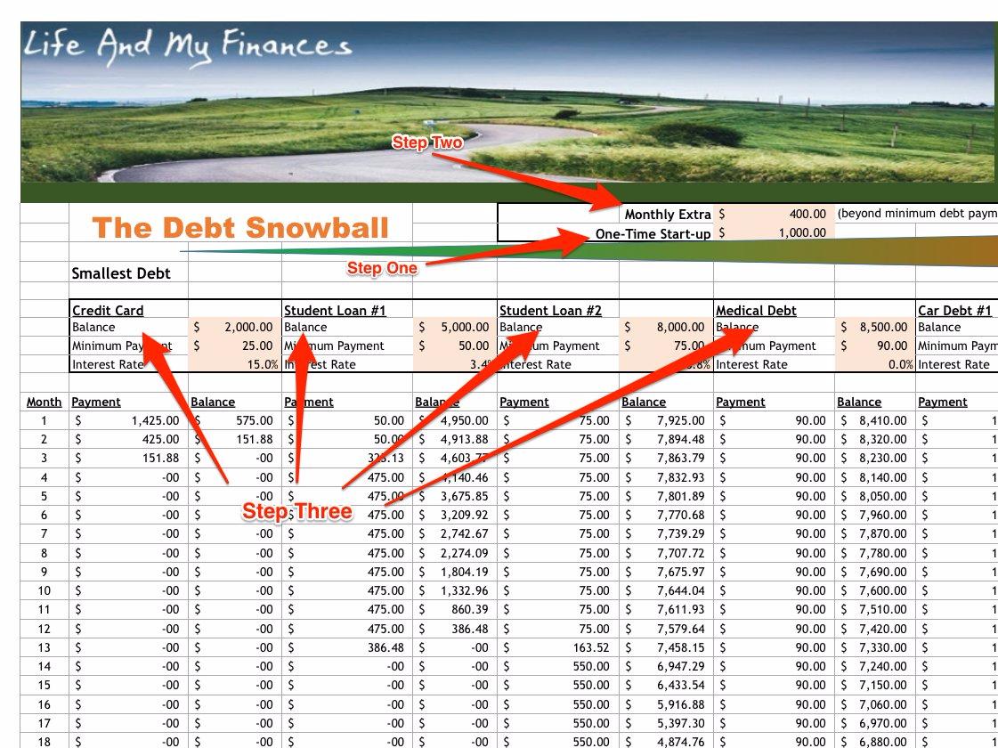 Debt Calculator Spreadsheet With Regard To Debt Payoff