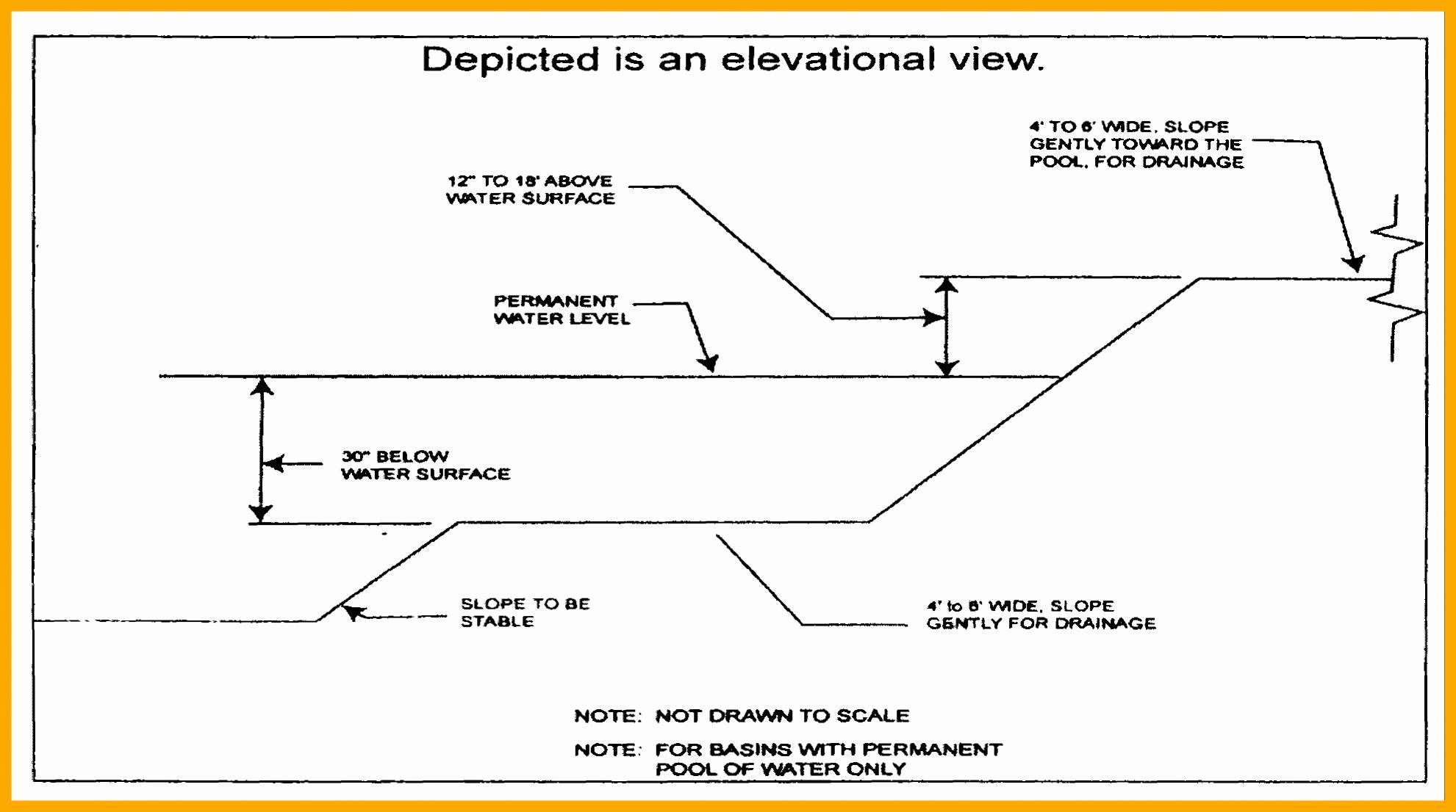 Detention Pond Design Spreadsheet Intended For Detention