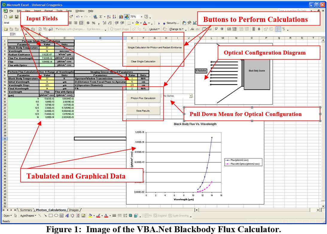Develop A Spreadsheet Using Computer Software Spreadsheet