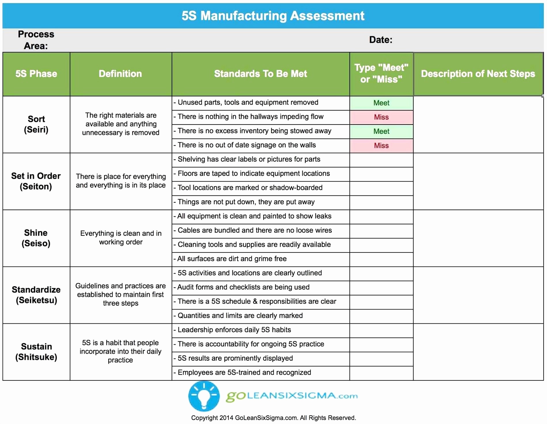 Downtime Tracking Spreadsheet For Machine Downtime