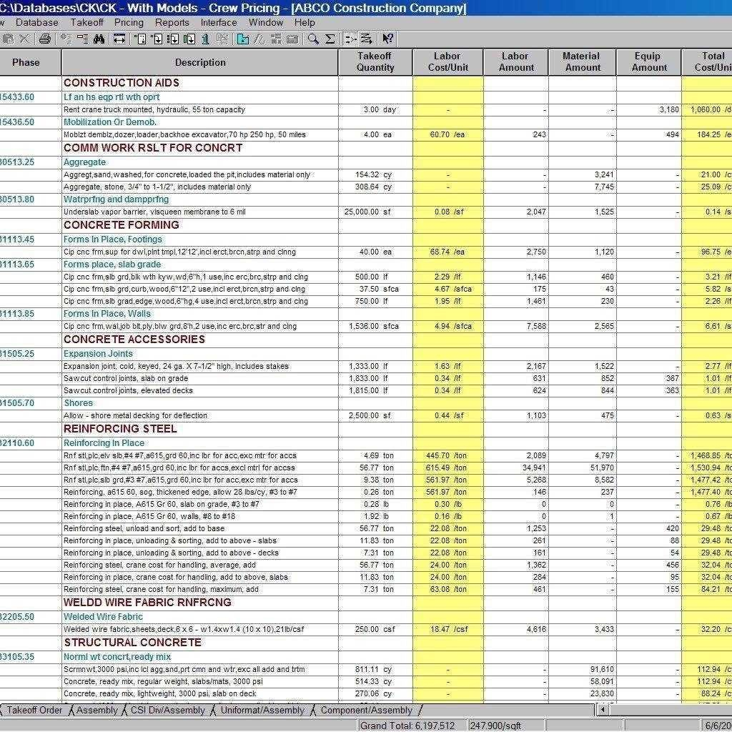 Electrical Spreadsheet Printable Spreadshee Electrical Contractor Spreadsheet Electrical