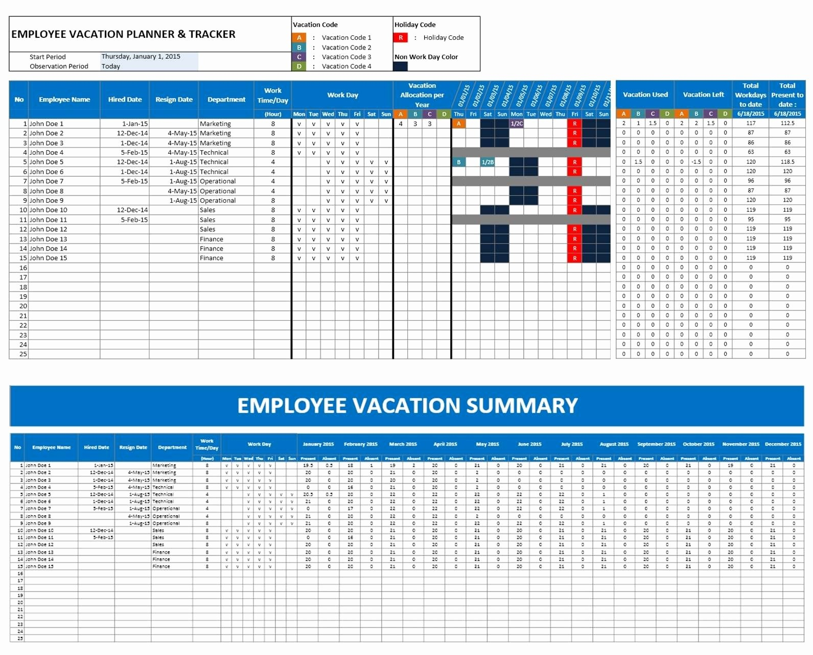 Employee Attendance Point System Spreadsheet Within