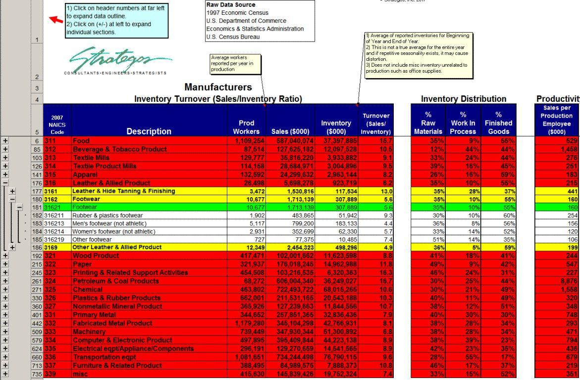 Employee Turnover Spreadsheet Printable Spreadshee